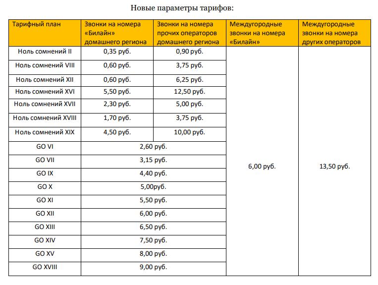 Подорожание стоимости тарифов Билайн